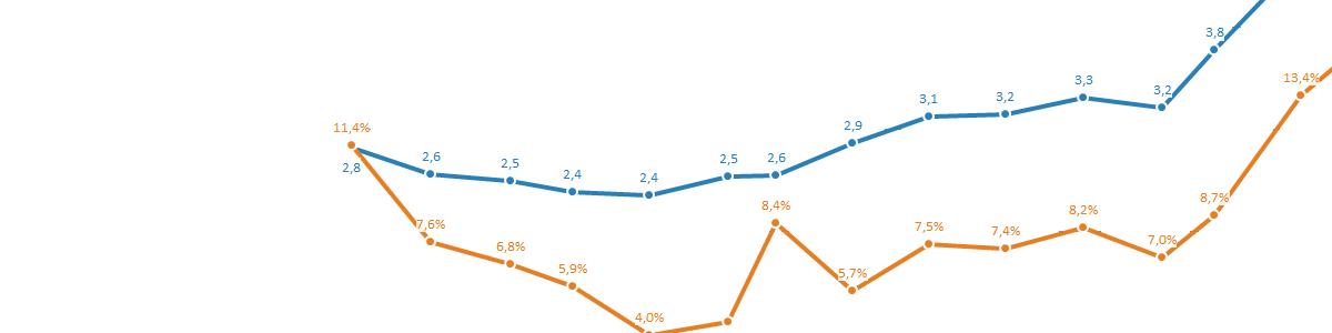 Fragmentierung und Volatilität der Parteiensysteme in der EU