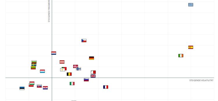 Auf dem Weg in die Krise? Fragmentierung und Volatilität der Parteiensysteme in der Euopäischen Union